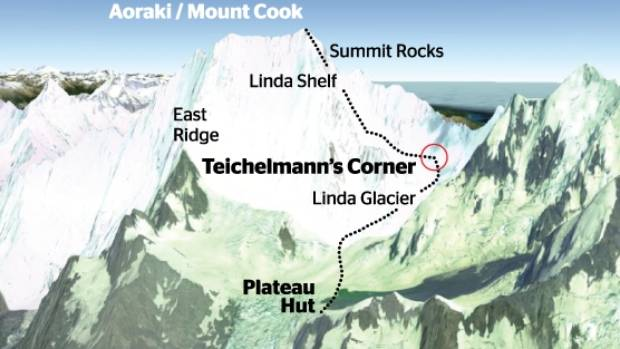 Three climbers are missing on Mt Cook.